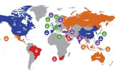 Estudio Internacional de eficiencia energética