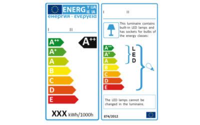 Lámparas y bombillas deben llevar obligatoriamente su etiqueta de eficiencia energética